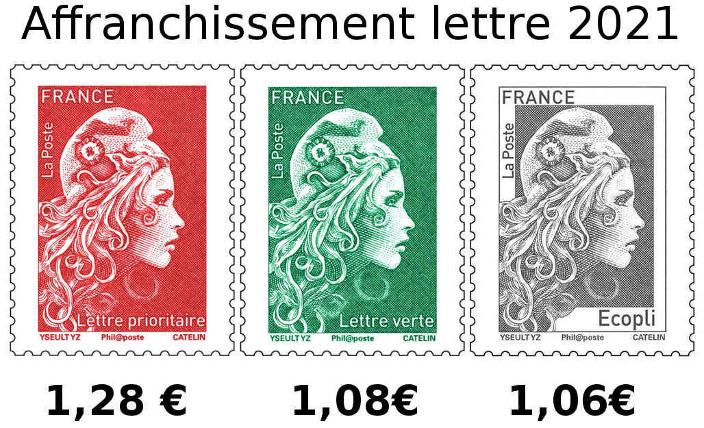 Tarifs postaux 2021 l'affranchissement lettre en 1 page La Poste